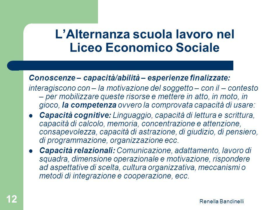 Renella Bandinelli 12 L'Alternanza scuola lavoro nel Liceo Economico Sociale Conoscenze – capacità/abilità – esperienze finalizzate: interagiscono con