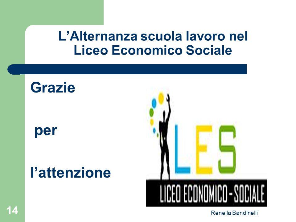Renella Bandinelli 14 L'Alternanza scuola lavoro nel Liceo Economico Sociale Grazie per l'attenzione