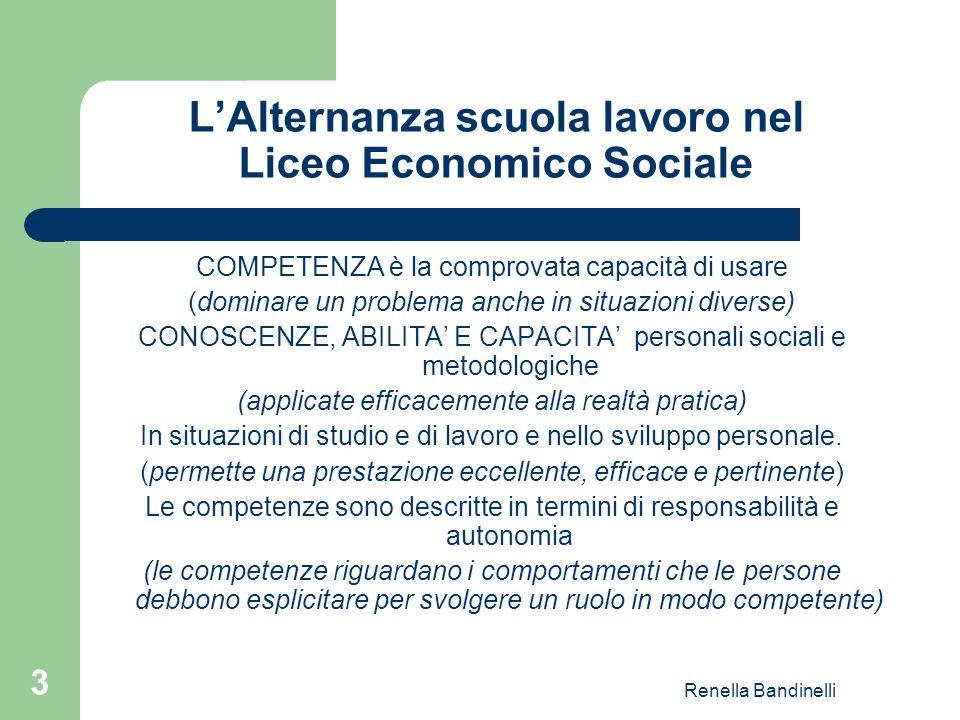 Renella Bandinelli 3 L'Alternanza scuola lavoro nel Liceo Economico Sociale COMPETENZA è la comprovata capacità di usare (dominare un problema anche i