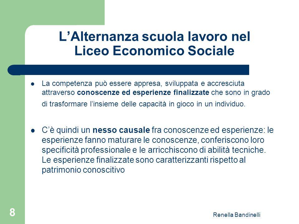 Renella Bandinelli 8 L'Alternanza scuola lavoro nel Liceo Economico Sociale La competenza può essere appresa, sviluppata e accresciuta attraverso cono
