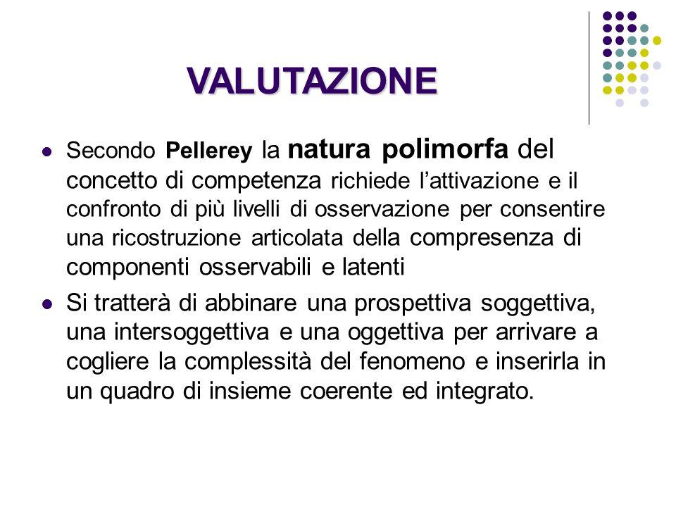 VALUTAZIONE Secondo Pellerey la natura polimorfa del concetto di competenza richiede l'attivazione e il confronto di più livelli di osservazione per c