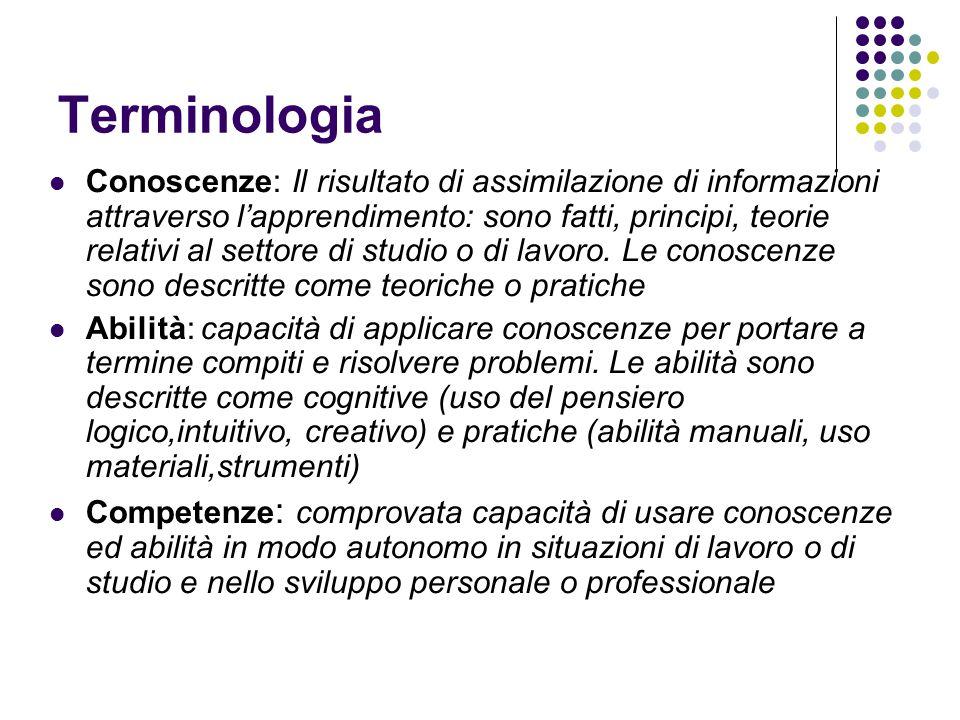 Terminologia Conoscenze: Il risultato di assimilazione di informazioni attraverso l'apprendimento: sono fatti, principi, teorie relativi al settore di studio o di lavoro.