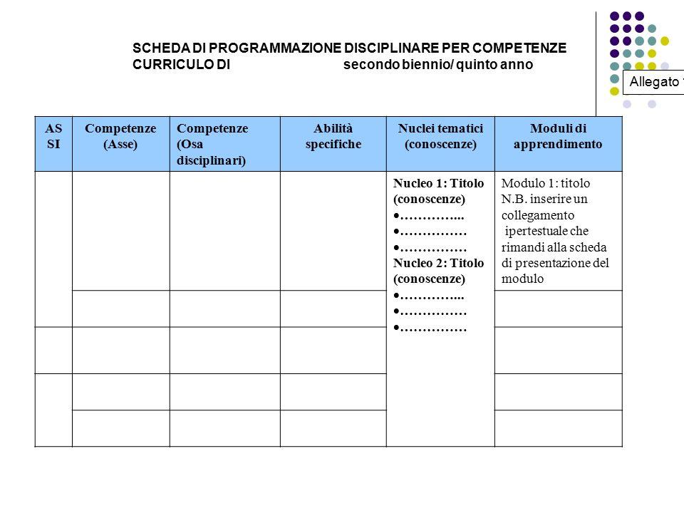 Allegato 1 SCHEDA DI PROGRAMMAZIONE DISCIPLINARE PER COMPETENZE CURRICULO DI secondo biennio/ quinto anno AS SI Competenze (Asse) Competenze (Osa disc