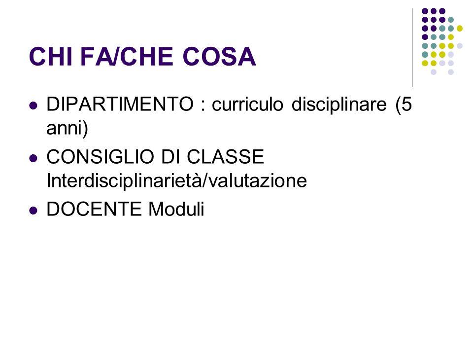 CHI FA/CHE COSA DIPARTIMENTO : curriculo disciplinare (5 anni) CONSIGLIO DI CLASSE Interdisciplinarietà/valutazione DOCENTE Moduli