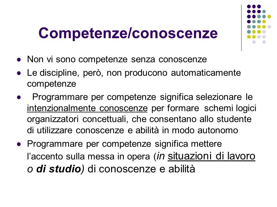 Competenze/conoscenze Non vi sono competenze senza conoscenze Le discipline, però, non producono automaticamente competenze Programmare per competenze