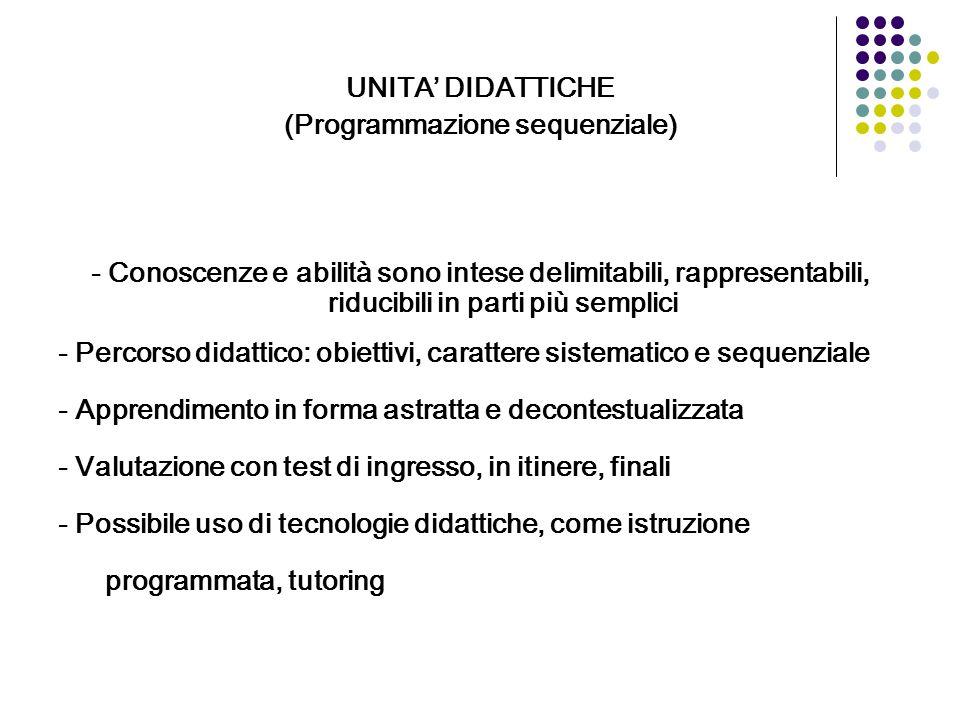 UNITA' DIDATTICHE (Programmazione sequenziale) - Conoscenze e abilità sono intese delimitabili, rappresentabili, riducibili in parti più semplici - Pe