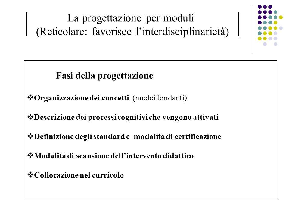 La progettazione per moduli (Reticolare: favorisce l'interdisciplinarietà) Fasi della progettazione  Organizzazione dei concetti (nuclei fondanti) 