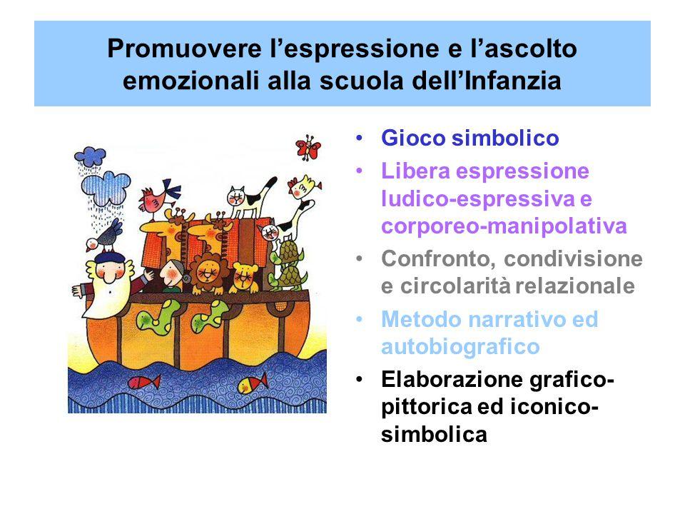 Promuovere l'espressione e l'ascolto emozionali alla scuola dell'Infanzia Gioco simbolico Libera espressione ludico-espressiva e corporeo-manipolativa