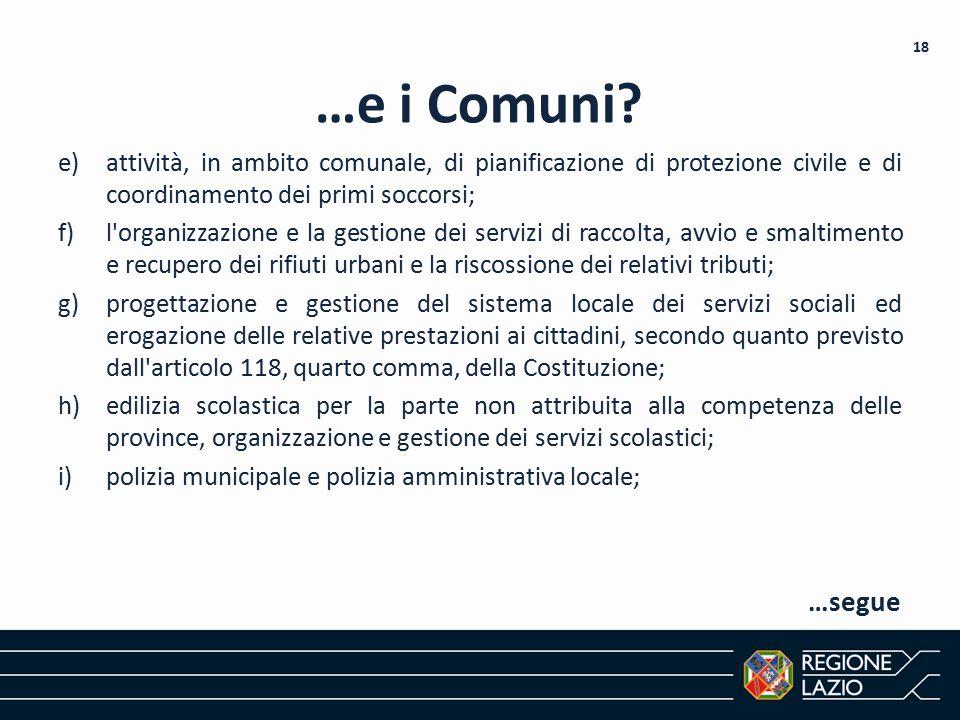 e)attività, in ambito comunale, di pianificazione di protezione civile e di coordinamento dei primi soccorsi; f)l'organizzazione e la gestione dei ser