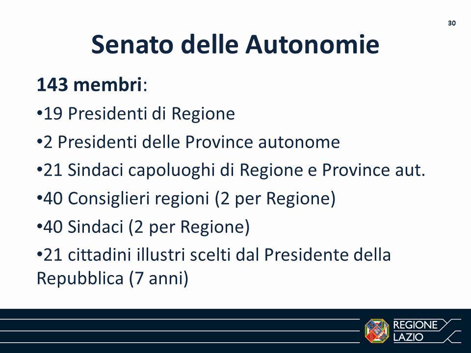 Senato delle Autonomie 143 membri: 19 Presidenti di Regione 2 Presidenti delle Province autonome 21 Sindaci capoluoghi di Regione e Province aut. 40 C