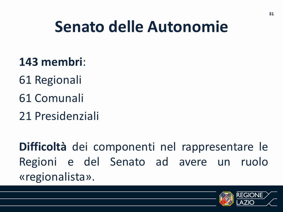 Senato delle Autonomie 143 membri: 61 Regionali 61 Comunali 21 Presidenziali Difficoltà dei componenti nel rappresentare le Regioni e del Senato ad av