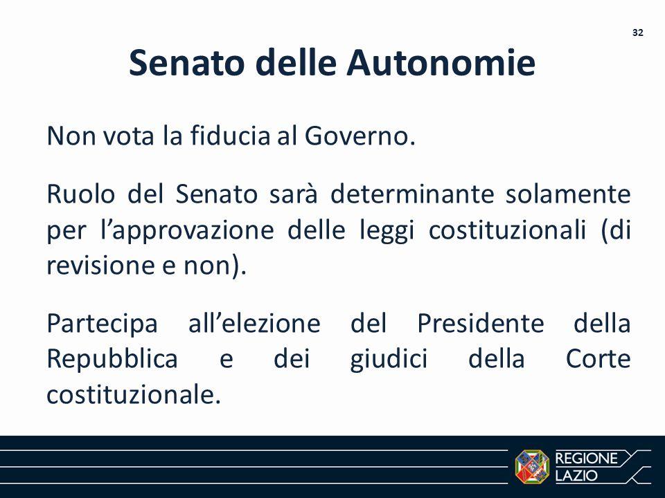 Senato delle Autonomie Non vota la fiducia al Governo. Ruolo del Senato sarà determinante solamente per l'approvazione delle leggi costituzionali (di