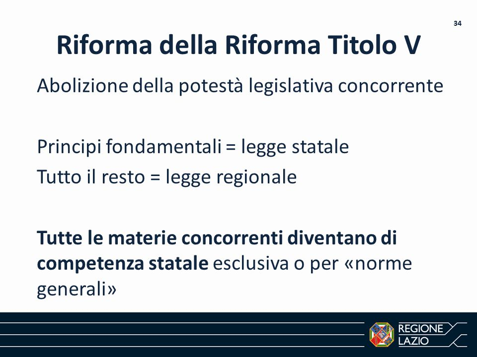 Riforma della Riforma Titolo V Abolizione della potestà legislativa concorrente Principi fondamentali = legge statale Tutto il resto = legge regionale