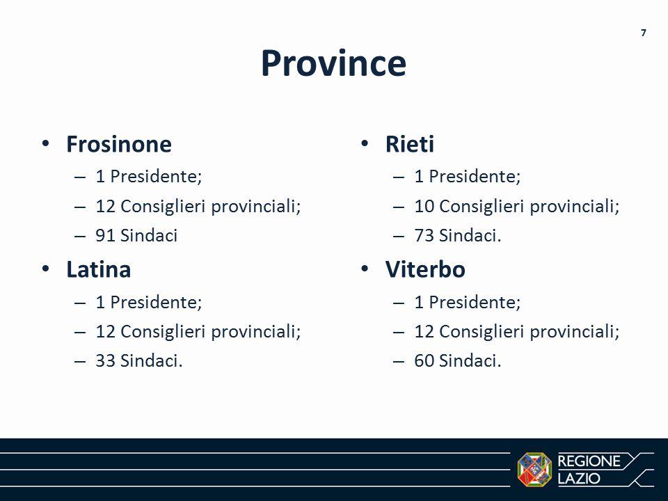 Province Frosinone – 1 Presidente; – 12 Consiglieri provinciali; – 91 Sindaci Latina – 1 Presidente; – 12 Consiglieri provinciali; – 33 Sindaci. Rieti