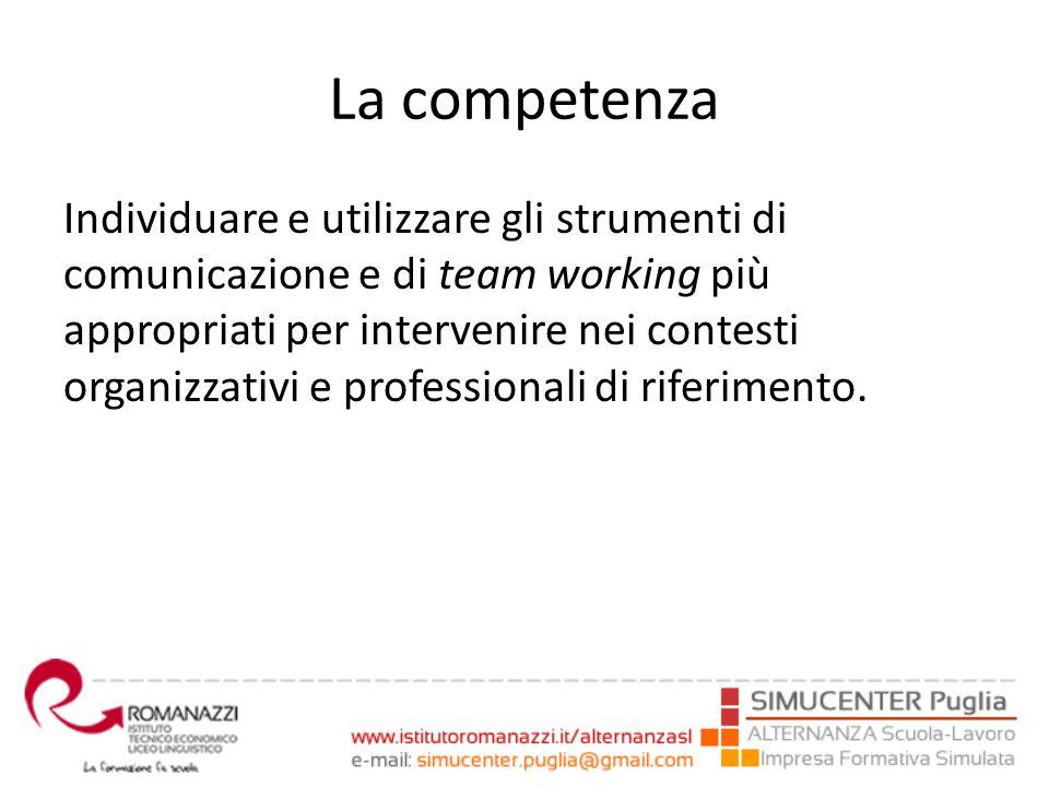 La competenza Individuare e utilizzare gli strumenti di comunicazione e di team working più appropriati per intervenire nei contesti organizzativi e p