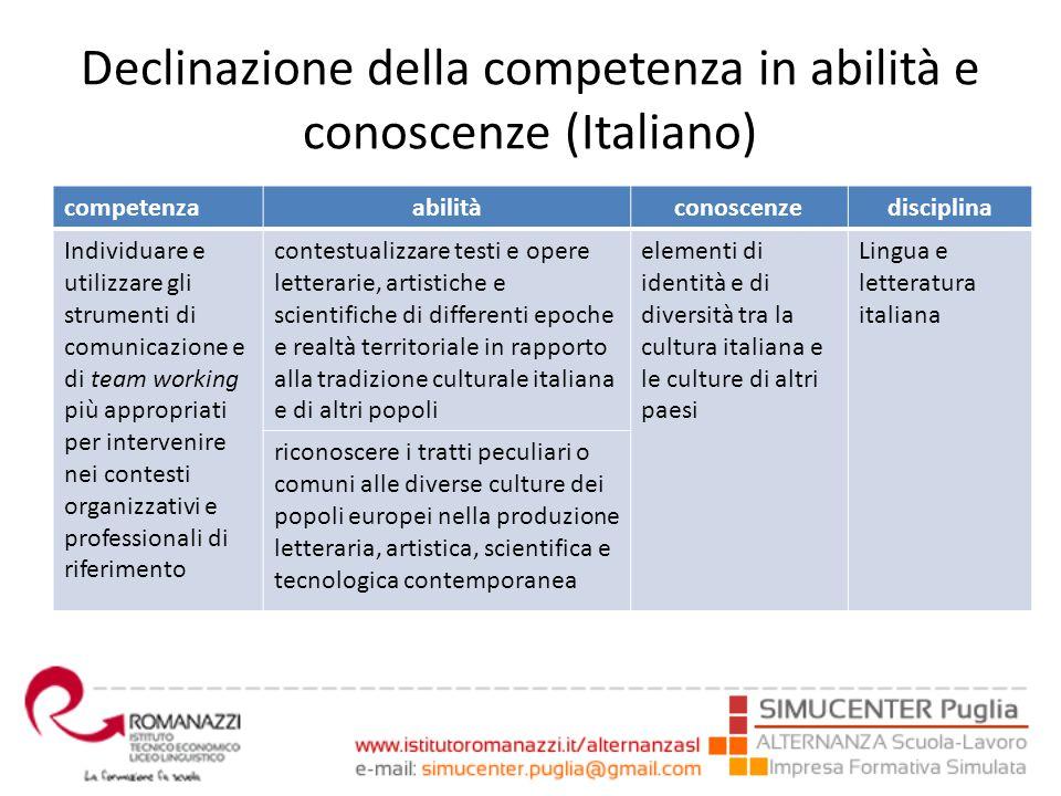 Declinazione della competenza in abilità e conoscenze (Italiano) competenzaabilitàconoscenzedisciplina Individuare e utilizzare gli strumenti di comun