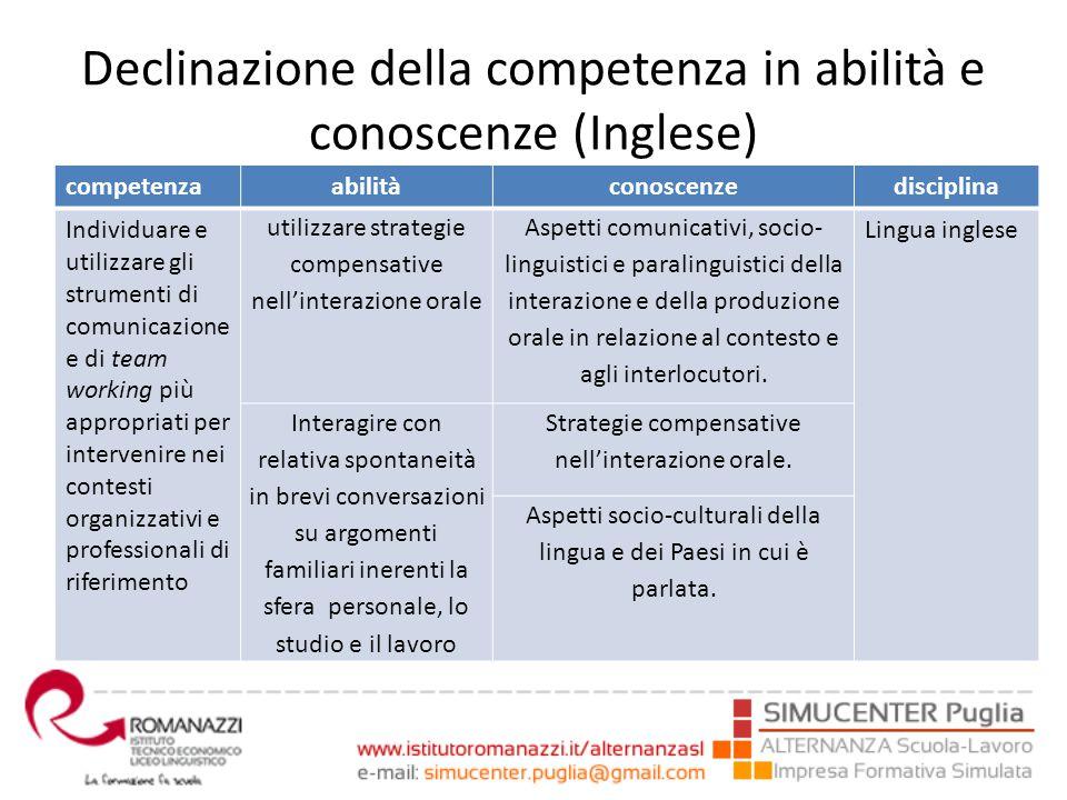 Declinazione della competenza in abilità e conoscenze (Inglese) competenzaabilitàconoscenzedisciplina Individuare e utilizzare gli strumenti di comuni
