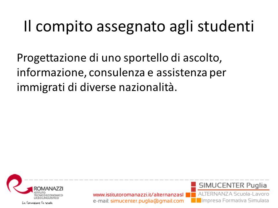 Il compito assegnato agli studenti Progettazione di uno sportello di ascolto, informazione, consulenza e assistenza per immigrati di diverse nazionali