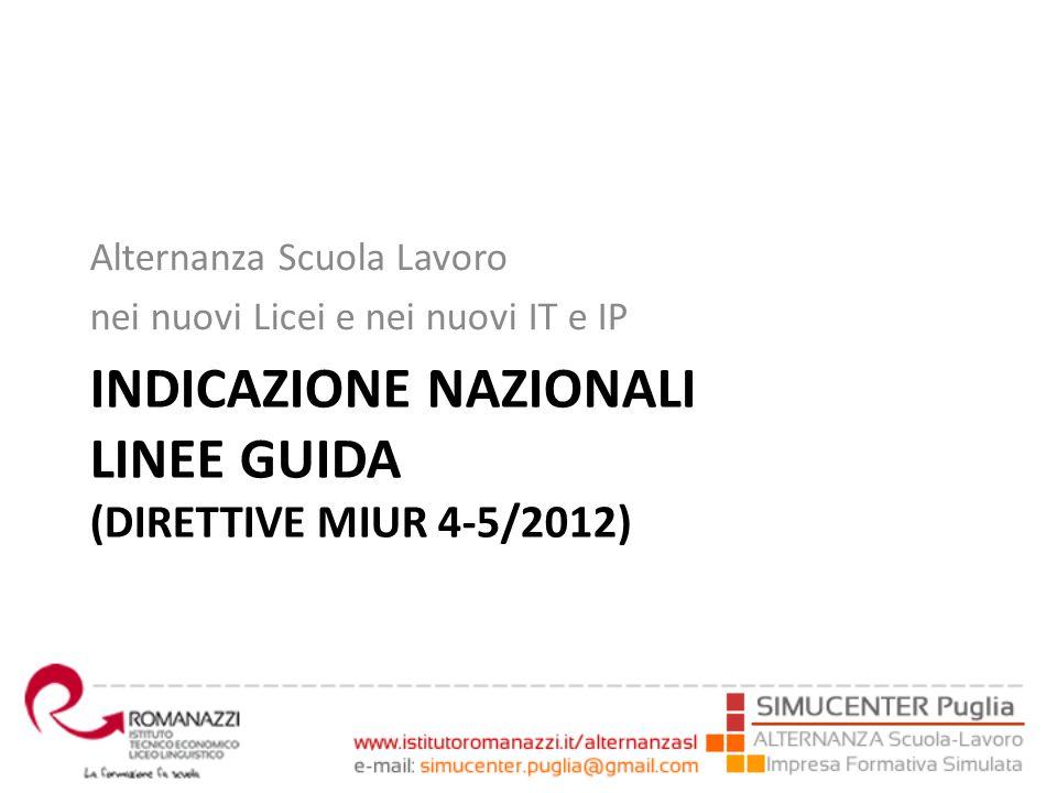 INDICAZIONE NAZIONALI LINEE GUIDA (DIRETTIVE MIUR 4-5/2012) Alternanza Scuola Lavoro nei nuovi Licei e nei nuovi IT e IP