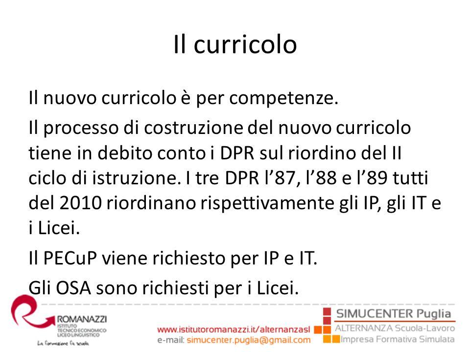 Il curricolo Il nuovo curricolo è per competenze. Il processo di costruzione del nuovo curricolo tiene in debito conto i DPR sul riordino del II ciclo