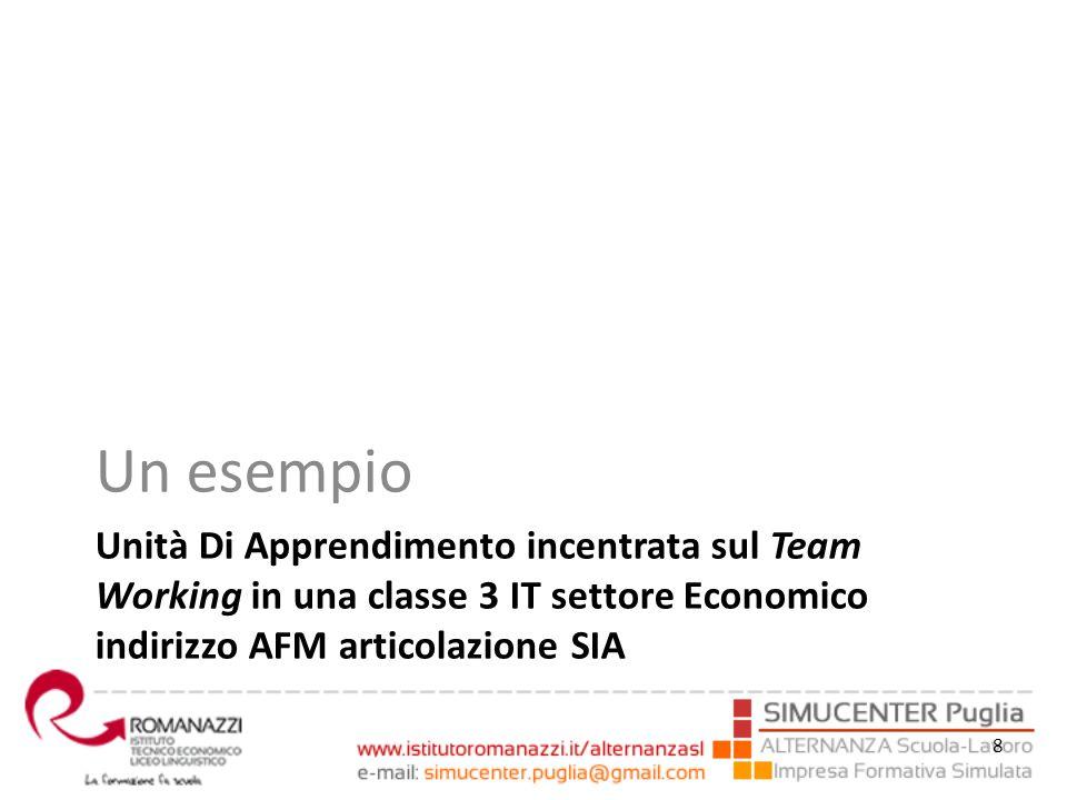 8 Unità Di Apprendimento incentrata sul Team Working in una classe 3 IT settore Economico indirizzo AFM articolazione SIA Un esempio