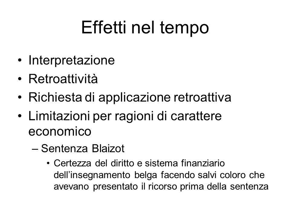 Effetti nel tempo Interpretazione Retroattività Richiesta di applicazione retroattiva Limitazioni per ragioni di carattere economico –Sentenza Blaizot