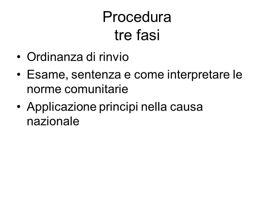 Procedura tre fasi Ordinanza di rinvio Esame, sentenza e come interpretare le norme comunitarie Applicazione principi nella causa nazionale
