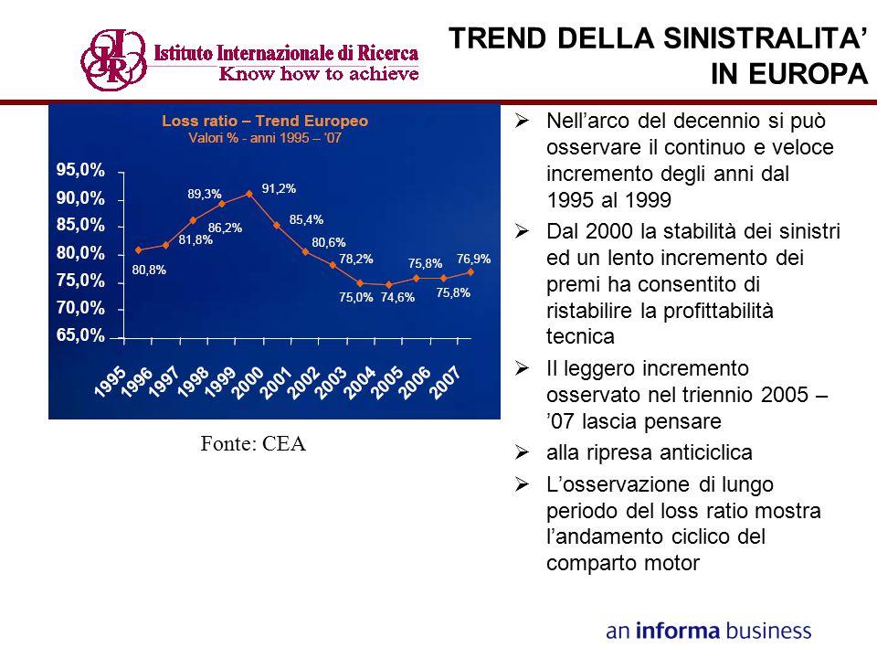 TREND DELLA SINISTRALITA' IN EUROPA  Nell'arco del decennio si può osservare il continuo e veloce incremento degli anni dal 1995 al 1999  Dal 2000 l