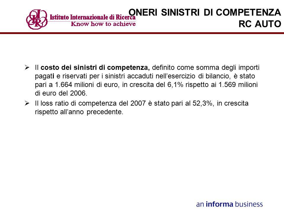 INDICI CONTO TECNICO RAMO DANNI (ASSICURAZIONI AUTO) Indici e variazioni calcolati sulla base di dati espressi in migliaia di euro Fonte: ANIA, L'assicurazione italiana 2007/2008