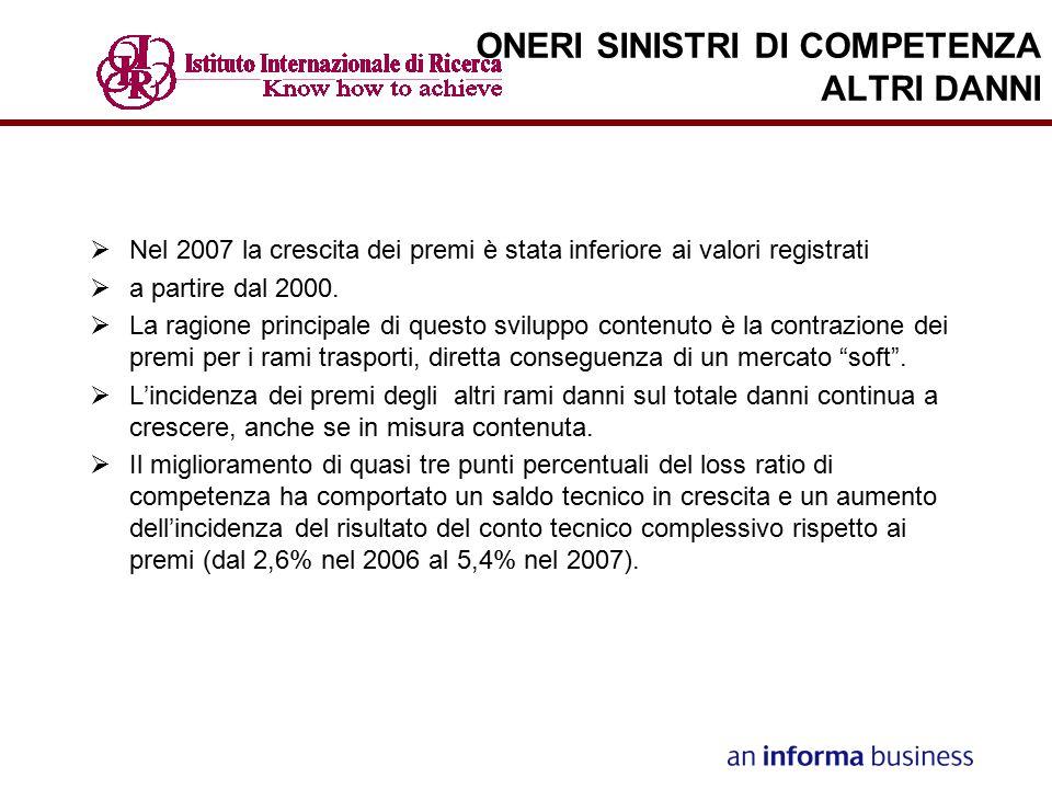 ONERI SINISTRI DI COMPETENZA ALTRI DANNI  Nel 2007 la crescita dei premi è stata inferiore ai valori registrati  a partire dal 2000.  La ragione pr