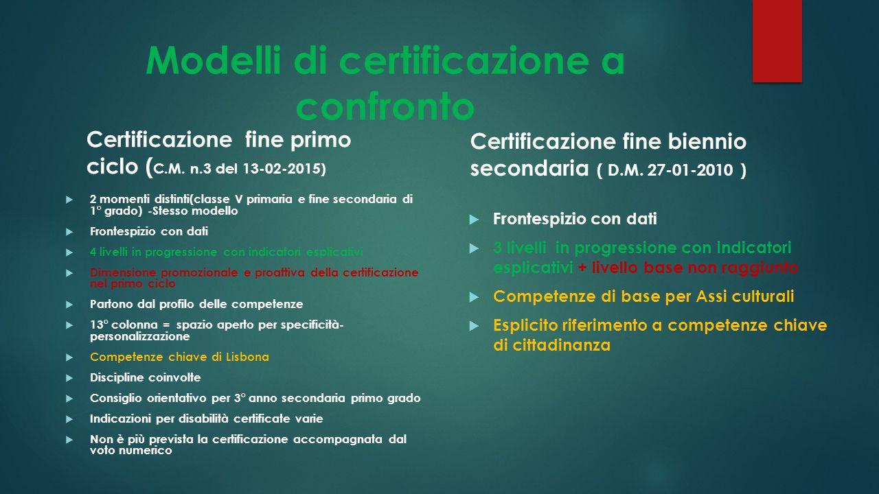 Modelli di certificazione a confronto  2 momenti distinti(classe V primaria e fine secondaria di 1° grado) -Stesso modello  Frontespizio con dati 