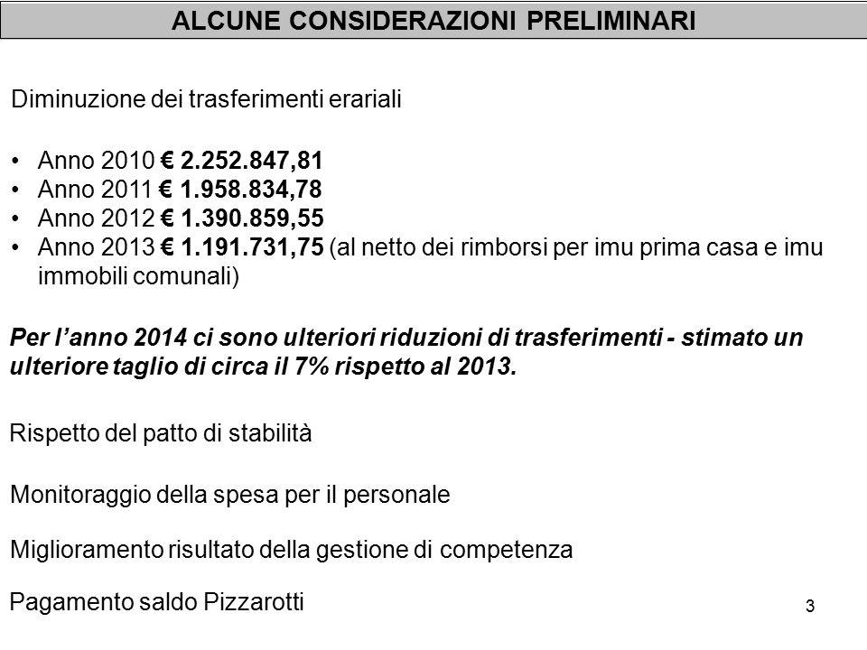 4 RISULTANZE RIEPILOGATIVE DEL CONTO DEL BILANCIO 2013 PREVISIONI INIZIALI DEL BILANCIO 2013 24.963.958,04 TOTALE COMPLESSIVO DELLE ENTRATE 16.473,08 Avanzo applicato 1.576.000,00 Titolo 6° - ENTRATE PER SERVIZI C/TERZI 10.000.000,00 Titolo 5° - ACCENSIONE DI PRESTITI 3.609.911,00 Titolo 4° - ALIENAZIONI, TRASFERIMENTI DI CAPITALE E RISCOSSIONI DI CREDITI 1.632.832,96Titolo 3° - EXTRATRIBUTARIE 1.132.708,00Titolo 2° - CONTRIBUTI E TRASFERIMENTI 6.996.