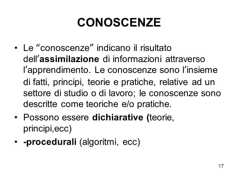 """17 CONOSCENZE Le """"conoscenze"""" indicano il risultato dell'assimilazione di informazioni attraverso l'apprendimento. Le conoscenze sono l'insieme di fat"""