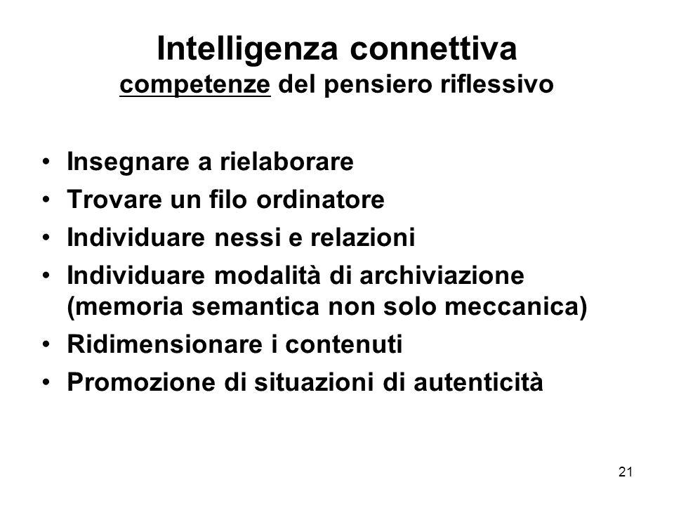 21 Intelligenza connettiva competenze del pensiero riflessivo Insegnare a rielaborare Trovare un filo ordinatore Individuare nessi e relazioni Individ