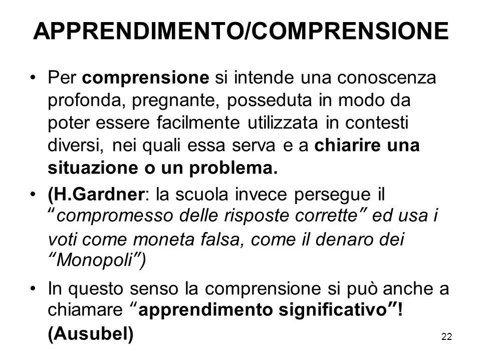 22 APPRENDIMENTO/COMPRENSIONE Per comprensione si intende una conoscenza profonda, pregnante, posseduta in modo da poter essere facilmente utilizzata