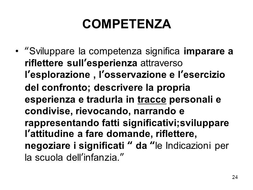 """24 COMPETENZA """"Sviluppare la competenza significa imparare a riflettere sull'esperienza attraverso l'esplorazione, l'osservazione e l'esercizio del co"""