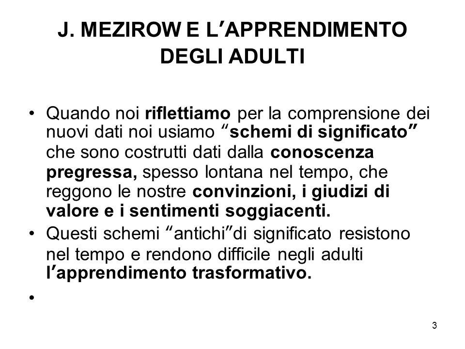 4 PROSPETTIVE DI SIGNIFICATO J.