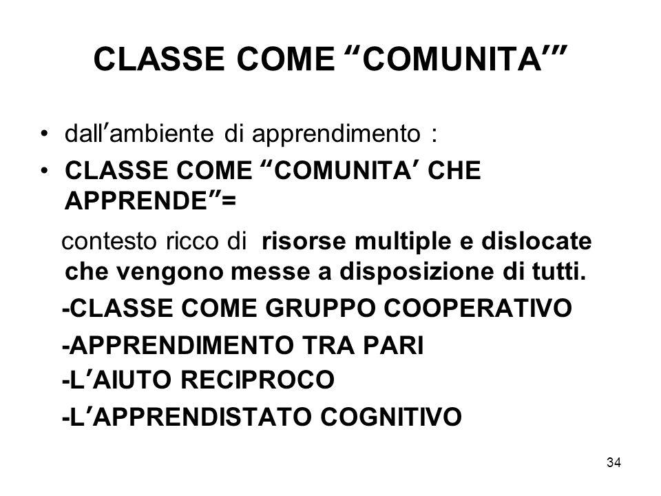 """34 CLASSE COME """"COMUNITA'"""" dall'ambiente di apprendimento : CLASSE COME """"COMUNITA' CHE APPRENDE""""= contesto ricco di risorse multiple e dislocate che v"""