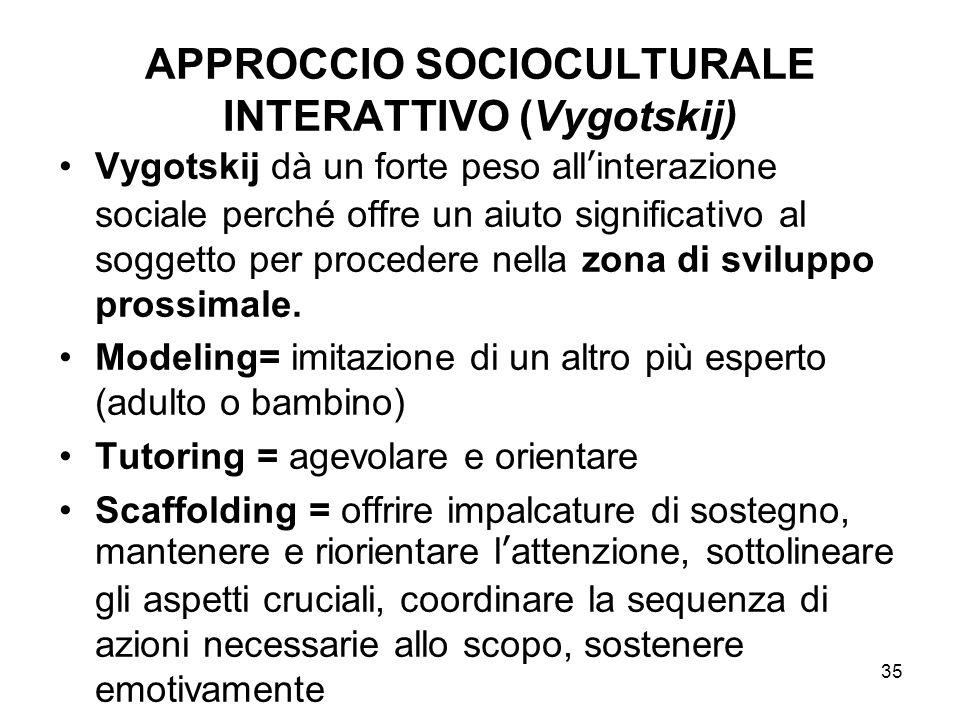 35 APPROCCIO SOCIOCULTURALE INTERATTIVO (Vygotskij) Vygotskij dà un forte peso all'interazione sociale perché offre un aiuto significativo al soggetto