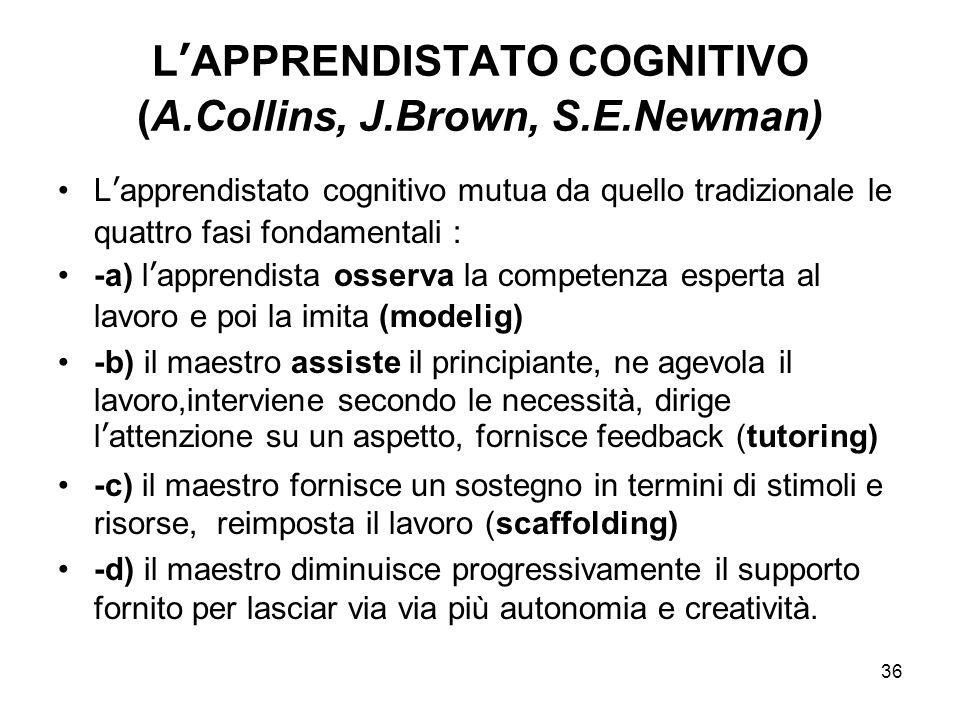 36 L'APPRENDISTATO COGNITIVO (A.Collins, J.Brown, S.E.Newman) L'apprendistato cognitivo mutua da quello tradizionale le quattro fasi fondamentali : -a