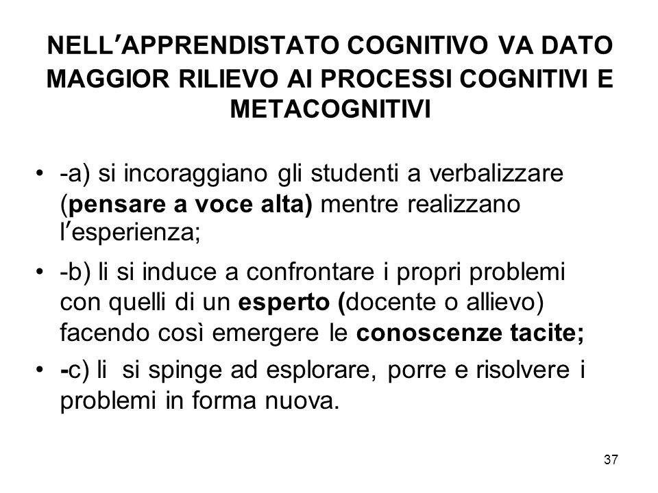 37 NELL'APPRENDISTATO COGNITIVO VA DATO MAGGIOR RILIEVO AI PROCESSI COGNITIVI E METACOGNITIVI -a) si incoraggiano gli studenti a verbalizzare (pensare