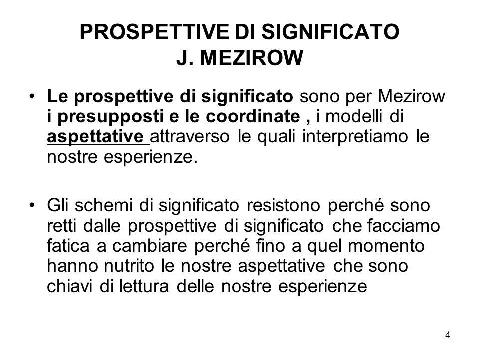 4 PROSPETTIVE DI SIGNIFICATO J. MEZIROW Le prospettive di significato sono per Mezirow i presupposti e le coordinate, i modelli di aspettative attrave