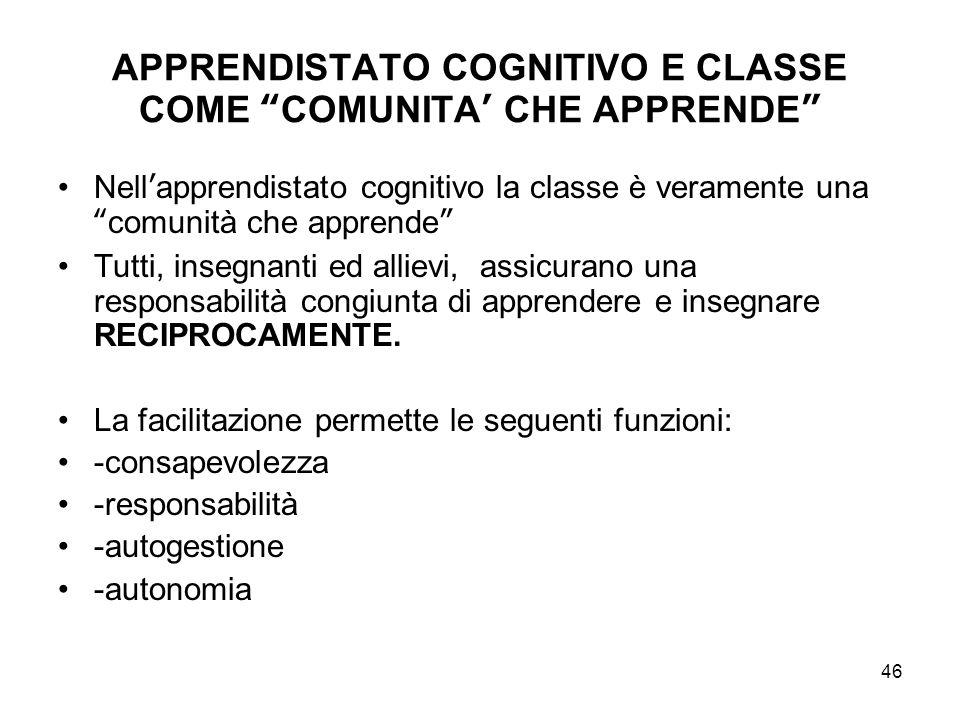 """46 APPRENDISTATO COGNITIVO E CLASSE COME """"COMUNITA' CHE APPRENDE"""" Nell'apprendistato cognitivo la classe è veramente una """"comunità che apprende"""" Tutti"""