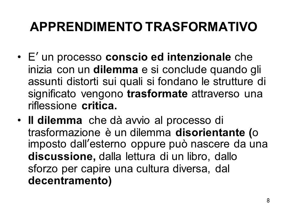 9 LE FASI DELLA TRASFORMAZIONE 1) un dilemma disorientante 2) l'autoesame che può dare origine a dei sensi di colpa oppure a una valutazione critica degli assunti di base.