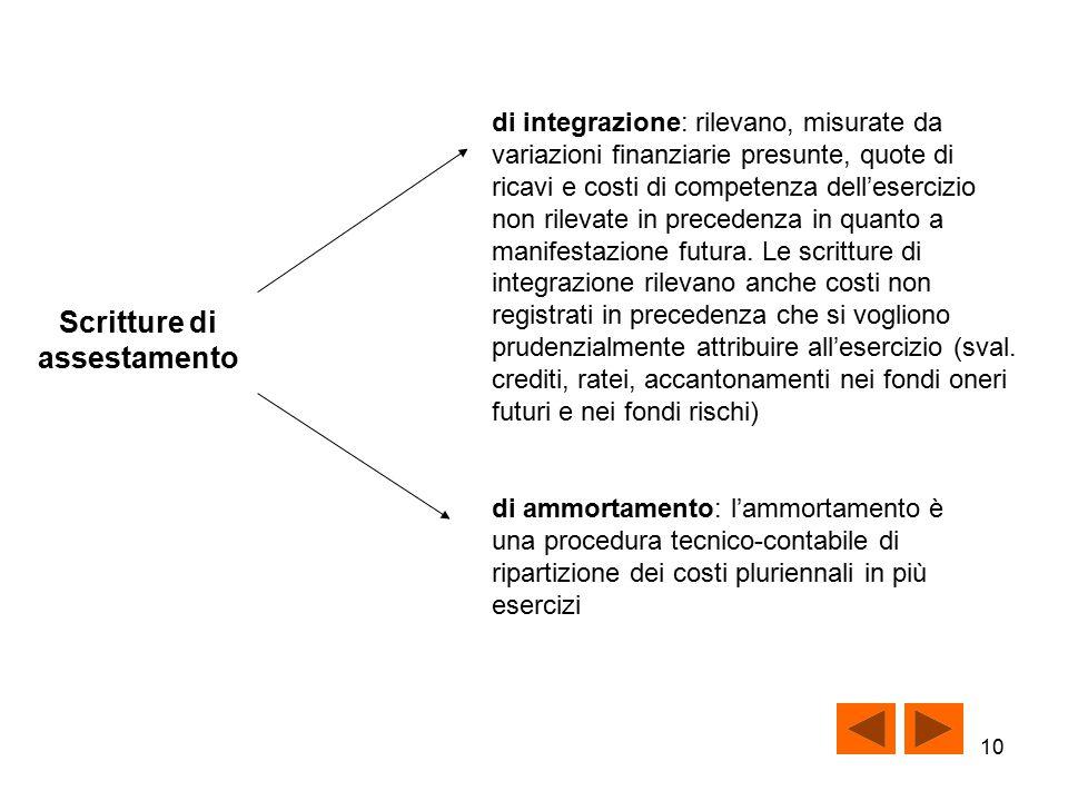 9 Scritture di assestamento di completamento: completano (integrano) la contabilità esistente attraverso l'inserimento di valori che, pur essendo di c