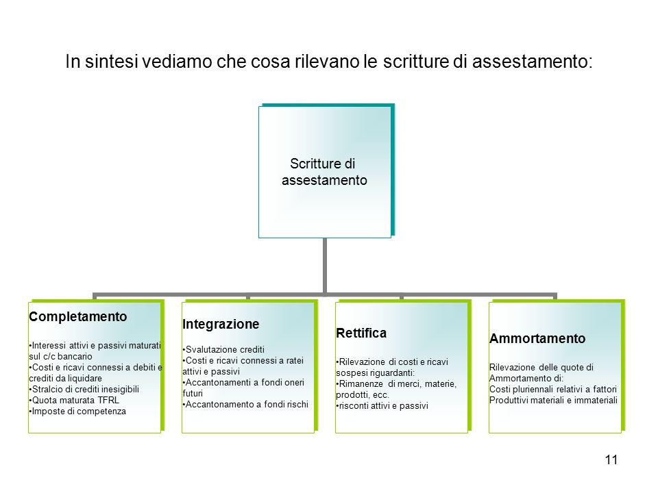 10 Scritture di assestamento di integrazione: rilevano, misurate da variazioni finanziarie presunte, quote di ricavi e costi di competenza dell'eserci