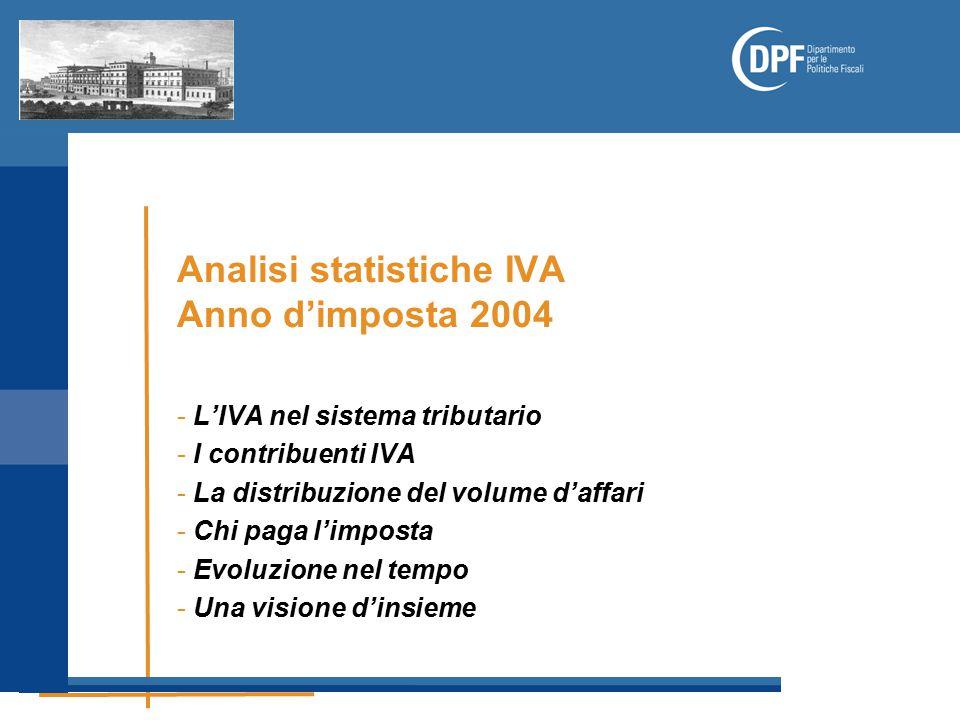 Analisi statistiche IVA Anno d'imposta 2004 - L'IVA nel sistema tributario - I contribuenti IVA - La distribuzione del volume d'affari - Chi paga l'imposta - Evoluzione nel tempo - Una visione d'insieme