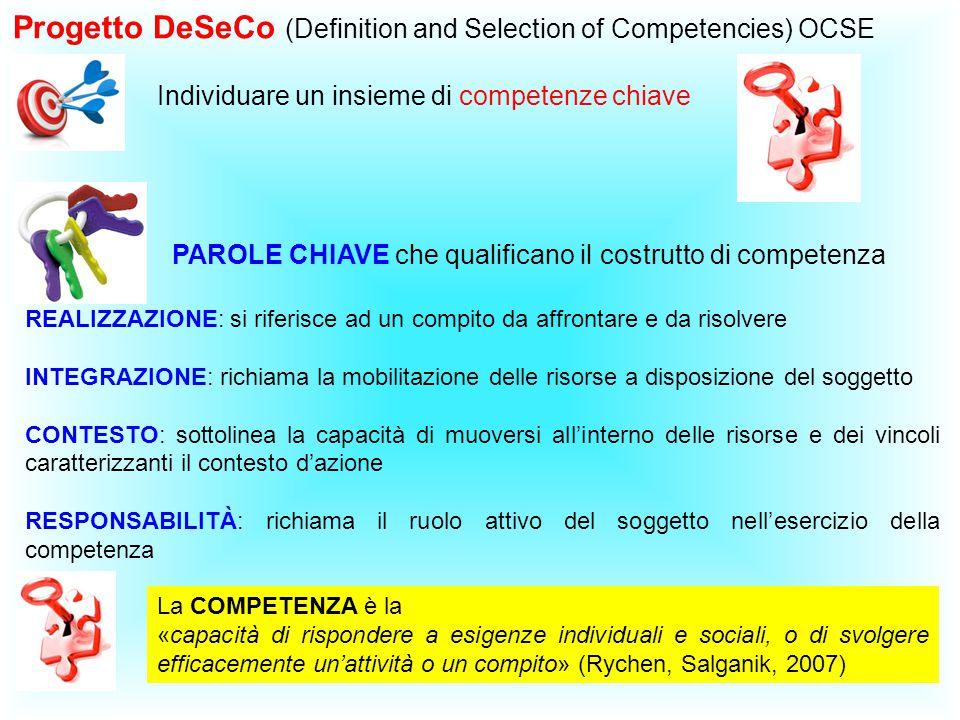 Progetto DeSeCo (Definition and Selection of Competencies) OCSE Individuare un insieme di competenze chiave PAROLE CHIAVE che qualificano il costrutto