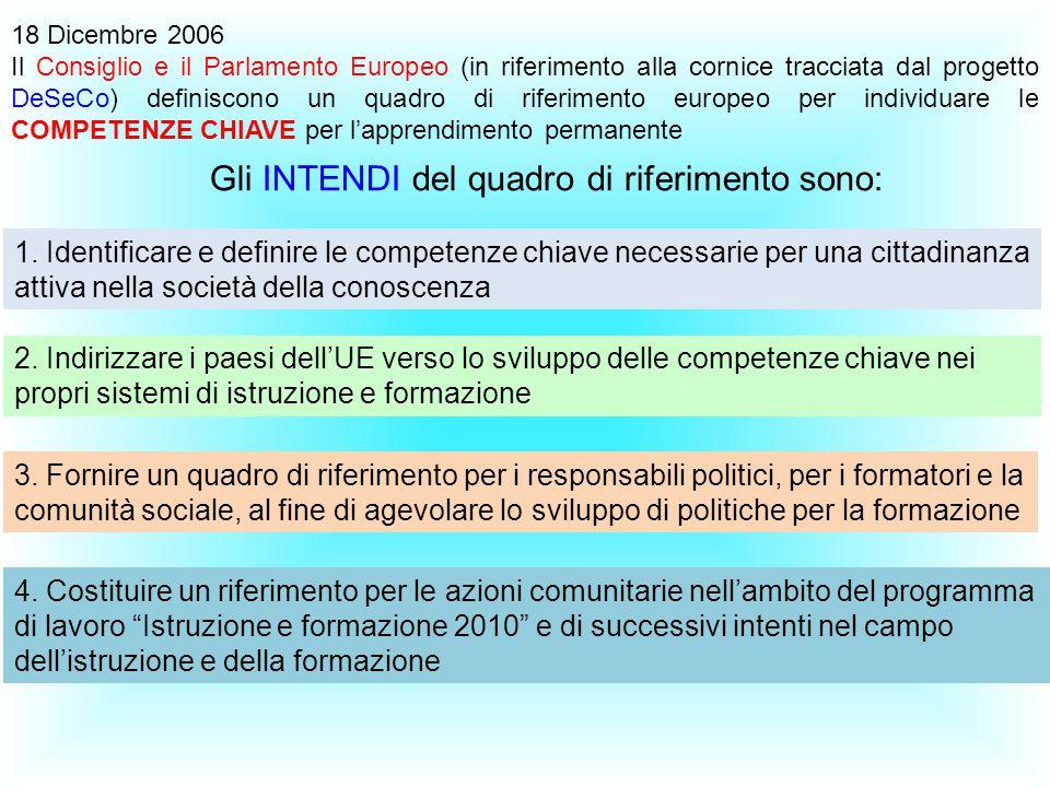 18 Dicembre 2006 Il Consiglio e il Parlamento Europeo (in riferimento alla cornice tracciata dal progetto DeSeCo) definiscono un quadro di riferimento