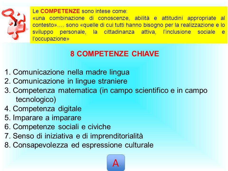 Le COMPETENZE sono intese come: «una combinazione di conoscenze, abilità e attitudini appropriate al contesto»…. sono «quelle di cui tutti hanno bisog
